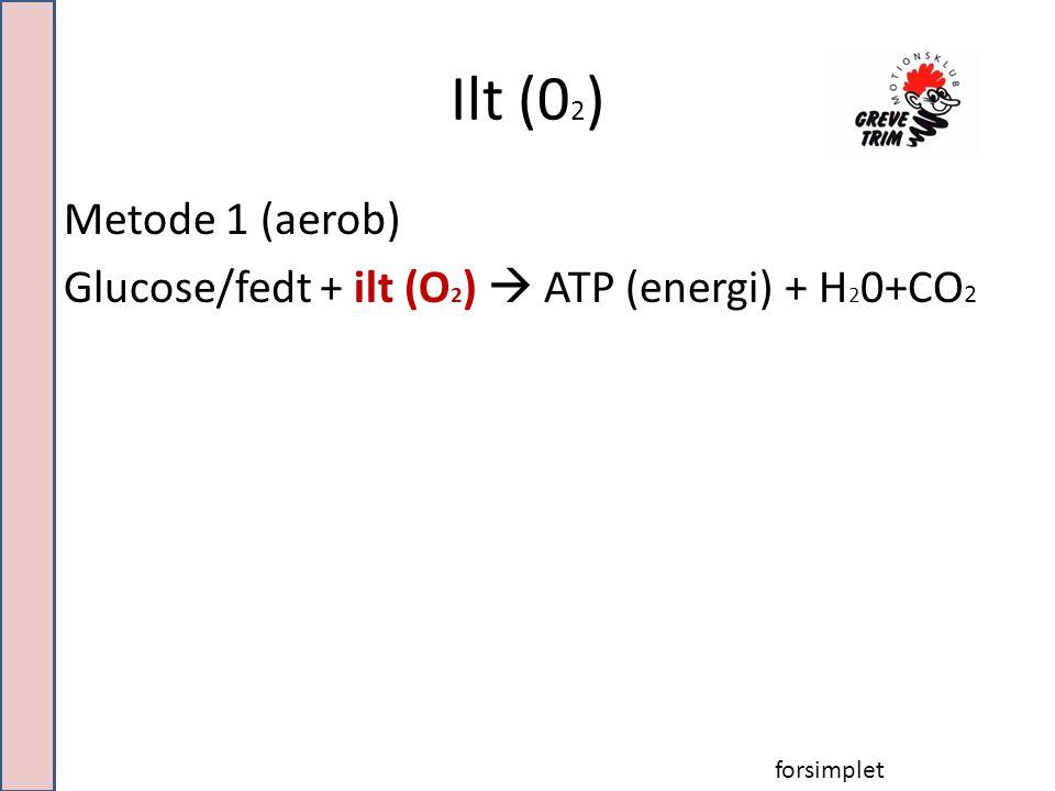 Ilt (0 2 ) Metode 1 (aerob) Glucose/fedt + ilt (O 2 )  ATP (energi) + H 2 0+CO 2 forsimplet