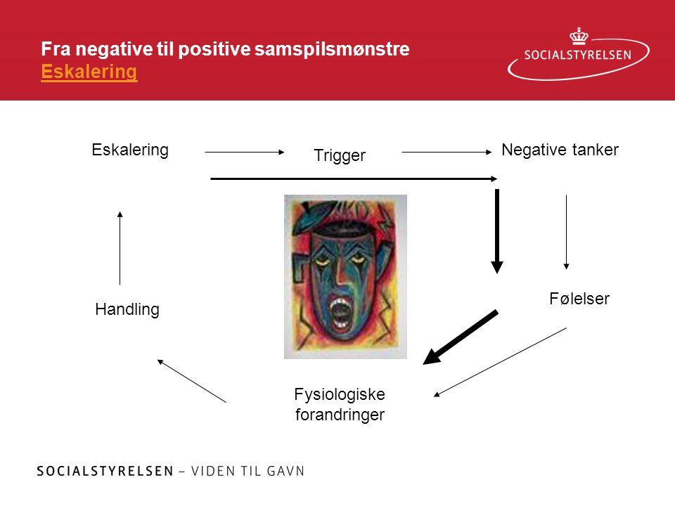 Fra negative til positive samspilsmønstre Eskalering Eskalering Trigger Negative tanker Følelser Fysiologiske forandringer Handling Eskalering
