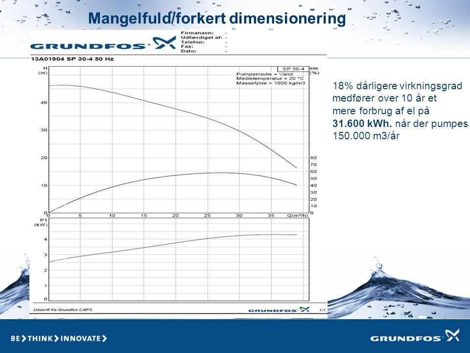 Dykpumper - udfordringer  Gamle pumper, der bliver ved og ved - For store, for stor afsænkning - Drosling  Tilstopning af pumper  Drosling/afspærring af pumpe  Dimension af stigerør
