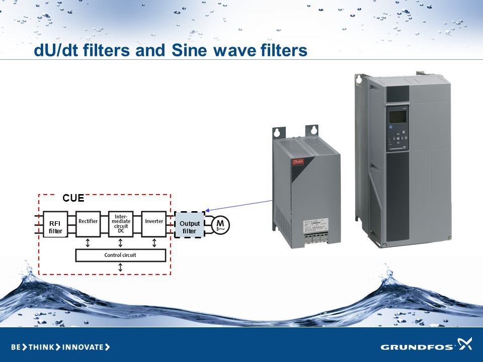 dU/dt filters and Sine wave filters Output filter RFI filter CUE
