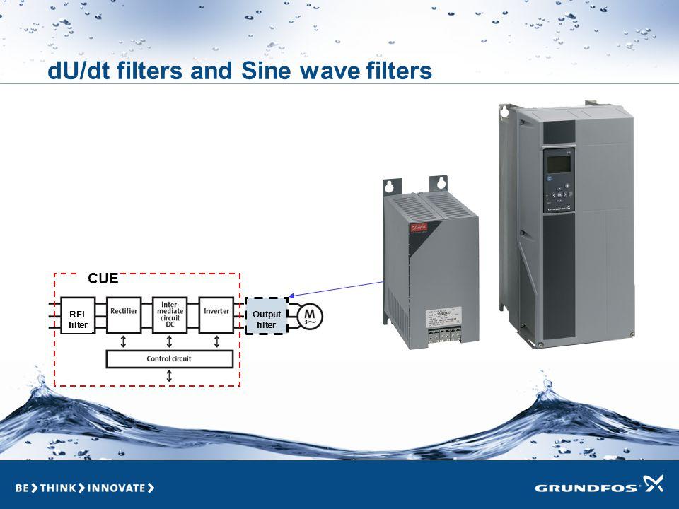 Hvad er output filteres funktion Før filter •For at beskytte motoren mod over spænding og forhøjet motor temperatur.