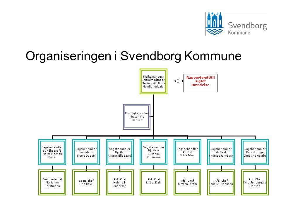 Organiseringen i Svendborg Kommune Risikomaneger Initialmodtager Mette Hviid Boris Myndighedsafd. Sagsbehandler Sundhedsafd Mette Machon Balle. Sagsbe