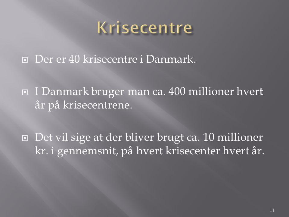  Der er 40 krisecentre i Danmark. I Danmark bruger man ca.