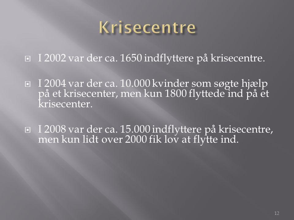  I 2002 var der ca.1650 indflyttere på krisecentre.