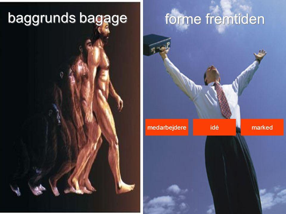 2 forme fremtiden baggrunds bagage medarbejdereidémarked