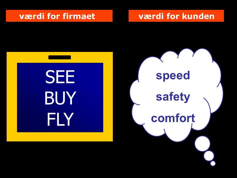 23 SEE BUY FLY speed safety comfort værdi for firmaet værdi for kunden