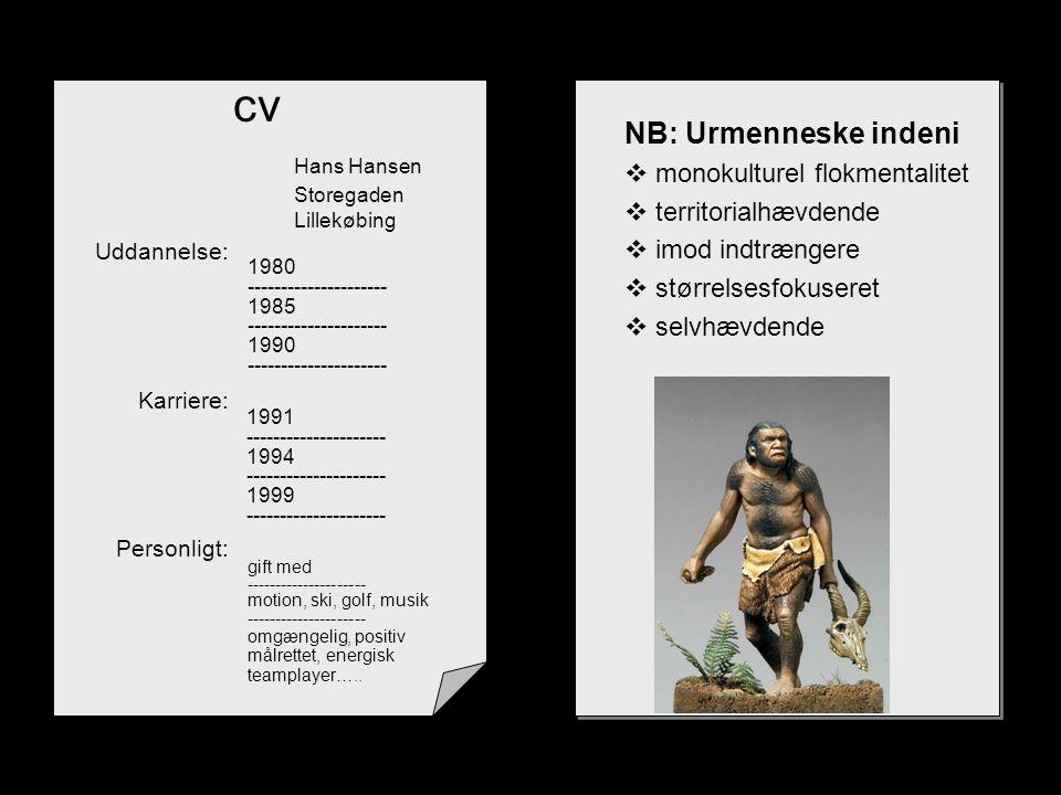 4 cv Hans Hansen Storegaden Lillekøbing Uddannelse: Karriere: Personligt: 1980 --------------------- 1985 --------------------- 1990 --------------------- 1991 --------------------- 1994 --------------------- 1999 --------------------- gift med --------------------- motion, ski, golf, musik --------------------- omgængelig, positiv målrettet, energisk teamplayer…..