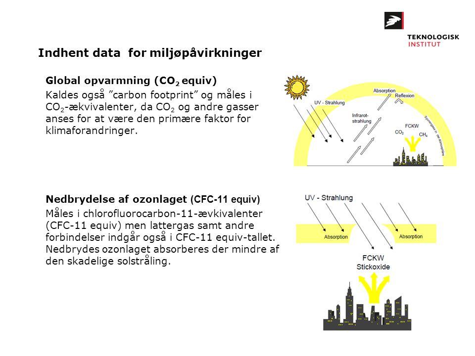 """Indhent data for miljøpåvirkninger Global opvarmning (CO 2 equiv) Kaldes også """"carbon footprint"""" og måles i CO 2 -ækvivalenter, da CO 2 og andre gasse"""