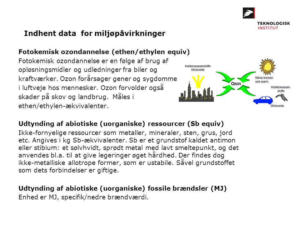 Fotokemisk ozondannelse (ethen/ethylen equiv) Fotokemisk ozondannelse er en følge af brug af opløsningsmidler og udledninger fra biler og kraftværker.