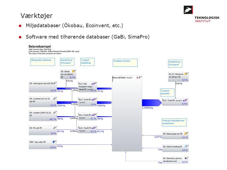 Værktøjer n Miljødatabaser (Ökobau, Ecoinvent, etc.) n Software med tilhørende databaser (GaBi, SimaPro)
