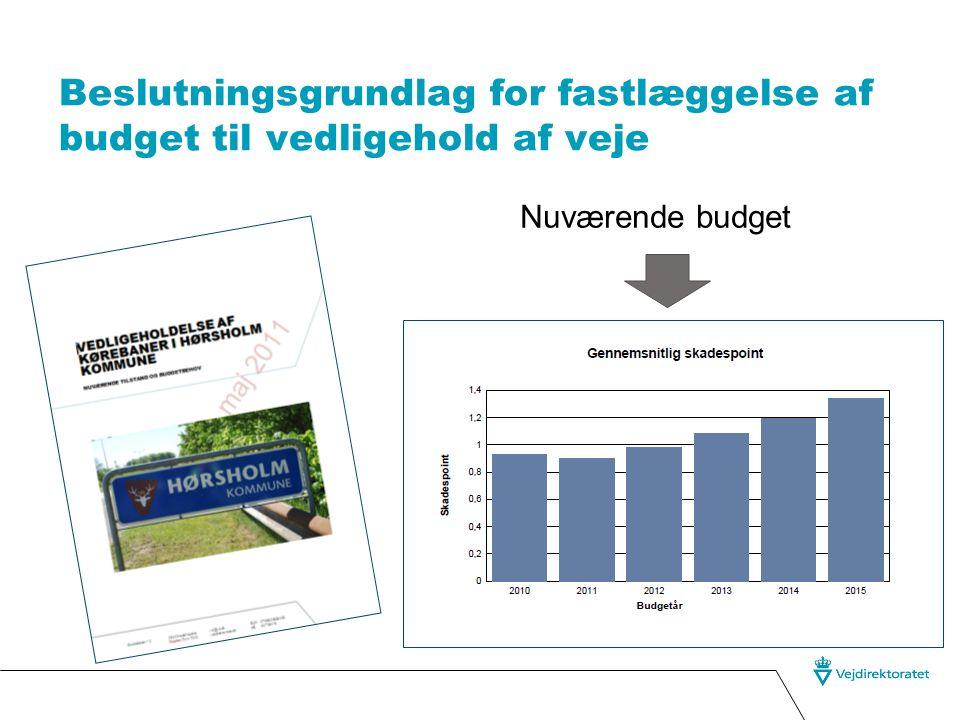 Beslutningsgrundlag for fastlæggelse af budget til vedligehold af veje Nuværende budget