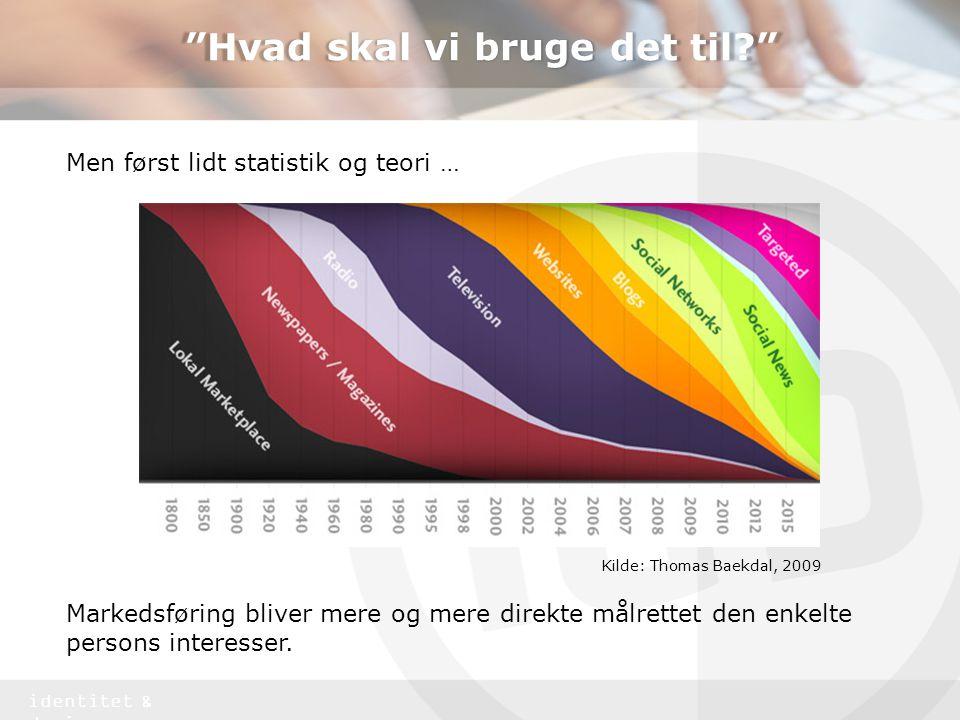 identitet & design Hvad skal vi bruge det til? Kilde: Thomas Baekdal, 2009 Markedsføring bliver mere og mere direkte målrettet den enkelte persons interesser.