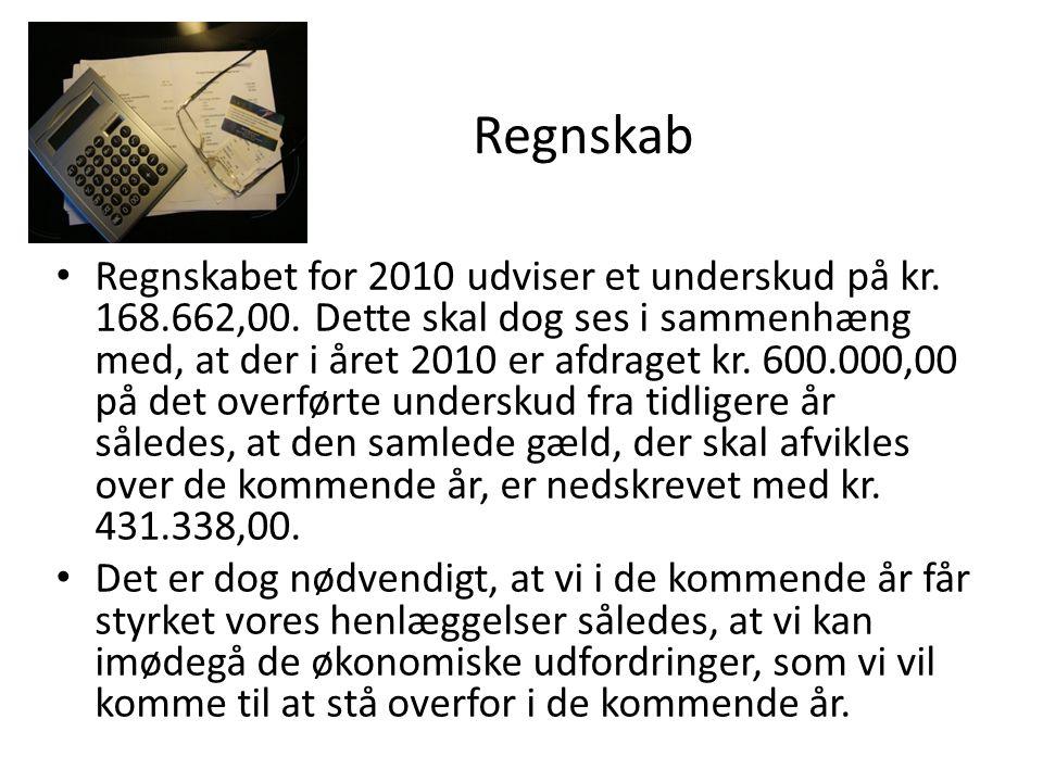 Regnskab • Regnskabet for 2010 udviser et underskud på kr.