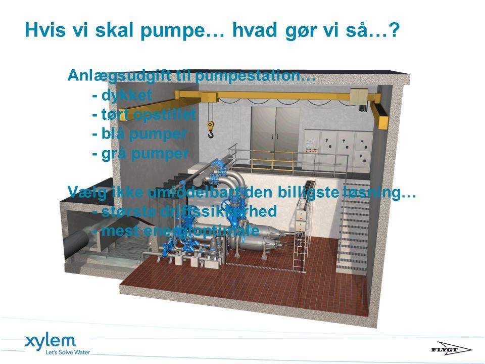 Hvis vi skal pumpe… hvad gør vi så…? Anlægsudgift til pumpestation… - dykket - tørt opstillet - blå pumper - grå pumper Vælg ikke umiddelbart den bill