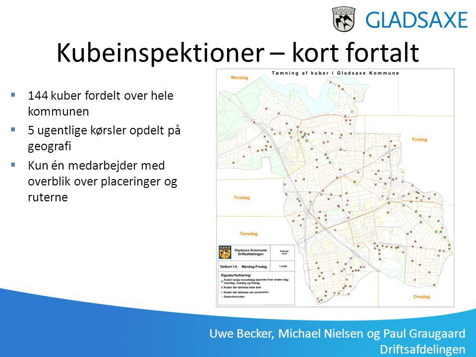Uwe Becker, Michael Nielsen og Paul Graugaard Driftsafdelingen Kubeinspektioner – kort fortalt  144 kuber fordelt over hele kommunen  5 ugentlige kø