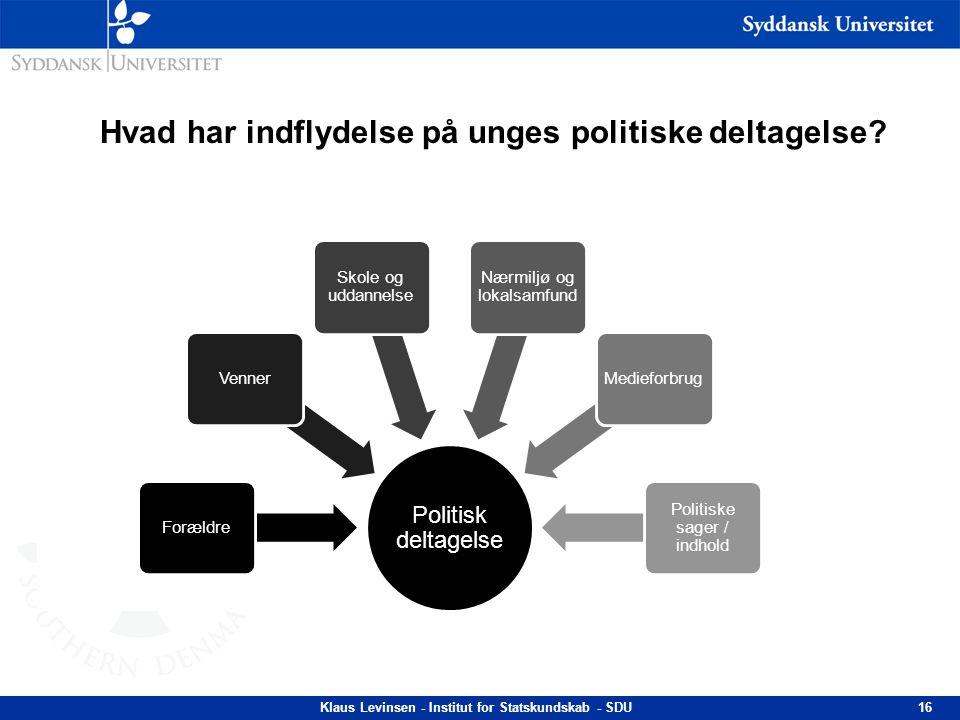 Hvad har indflydelse på unges politiske deltagelse? Politisk deltagelse ForældreVenner Skole og uddannelse Nærmiljø og lokalsamfund Medieforbrug Polit