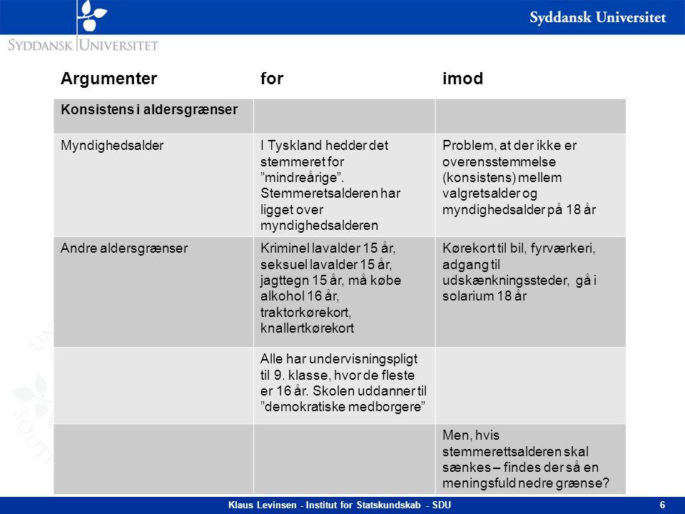"""6 Argumenterforimod Konsistens i aldersgrænser MyndighedsalderI Tyskland hedder det stemmeret for """"mindreårige"""". Stemmeretsalderen har ligget over myn"""