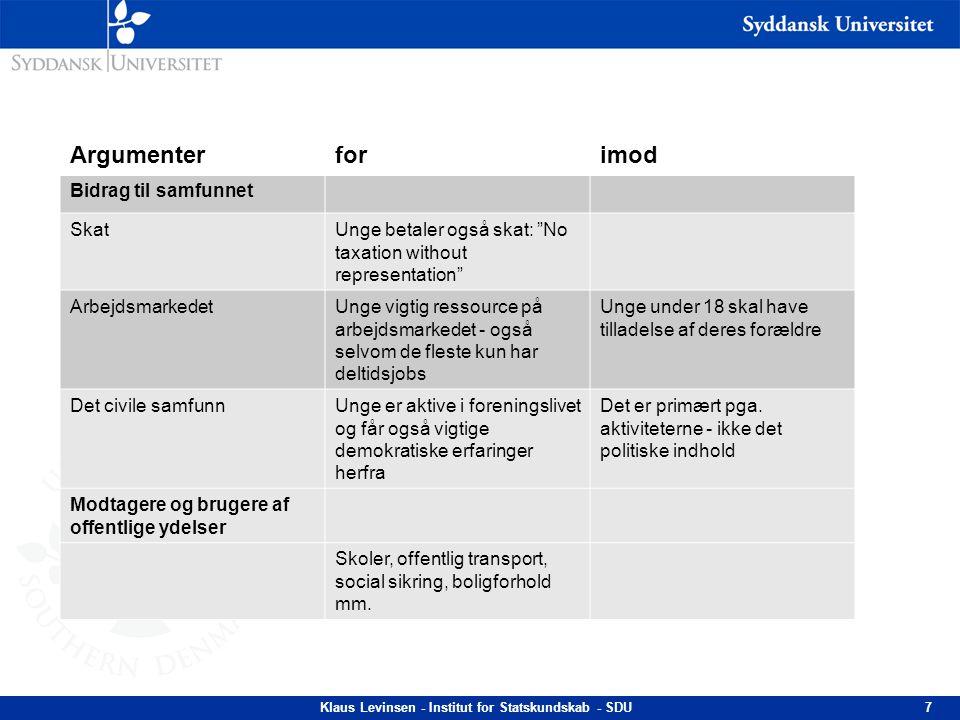 """Klaus Levinsen - Institut for Statskundskab - SDU7 Argumenterforimod Bidrag til samfunnet SkatUnge betaler også skat: """"No taxation without representat"""