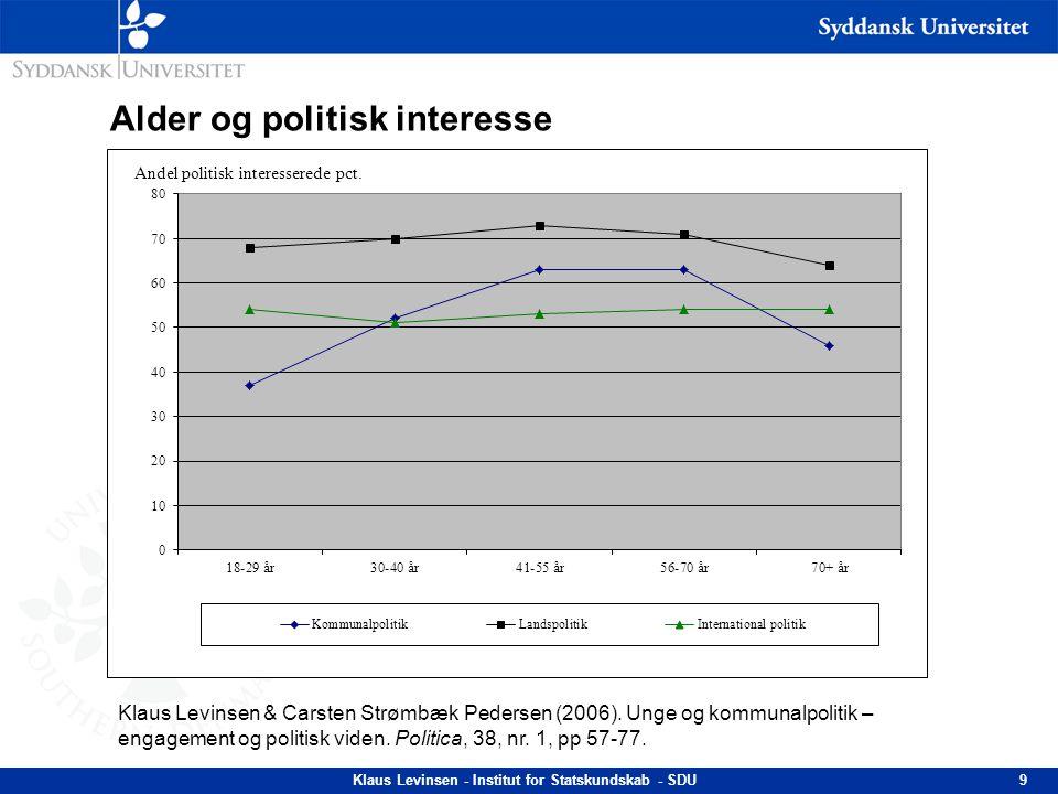 9 Alder og politisk interesse Andel politisk interesserede pct. Klaus Levinsen & Carsten Strømbæk Pedersen (2006). Unge og kommunalpolitik – engagemen