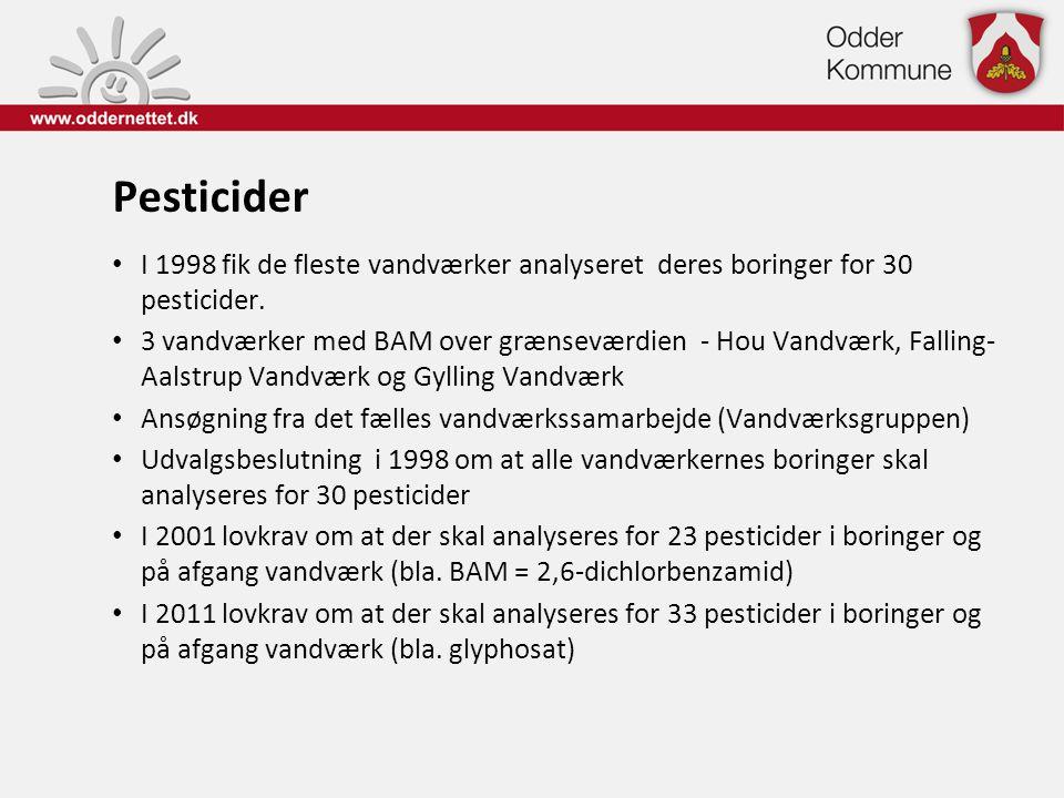 Pesticider • I 1998 fik de fleste vandværker analyseret deres boringer for 30 pesticider. • 3 vandværker med BAM over grænseværdien - Hou Vandværk, Fa