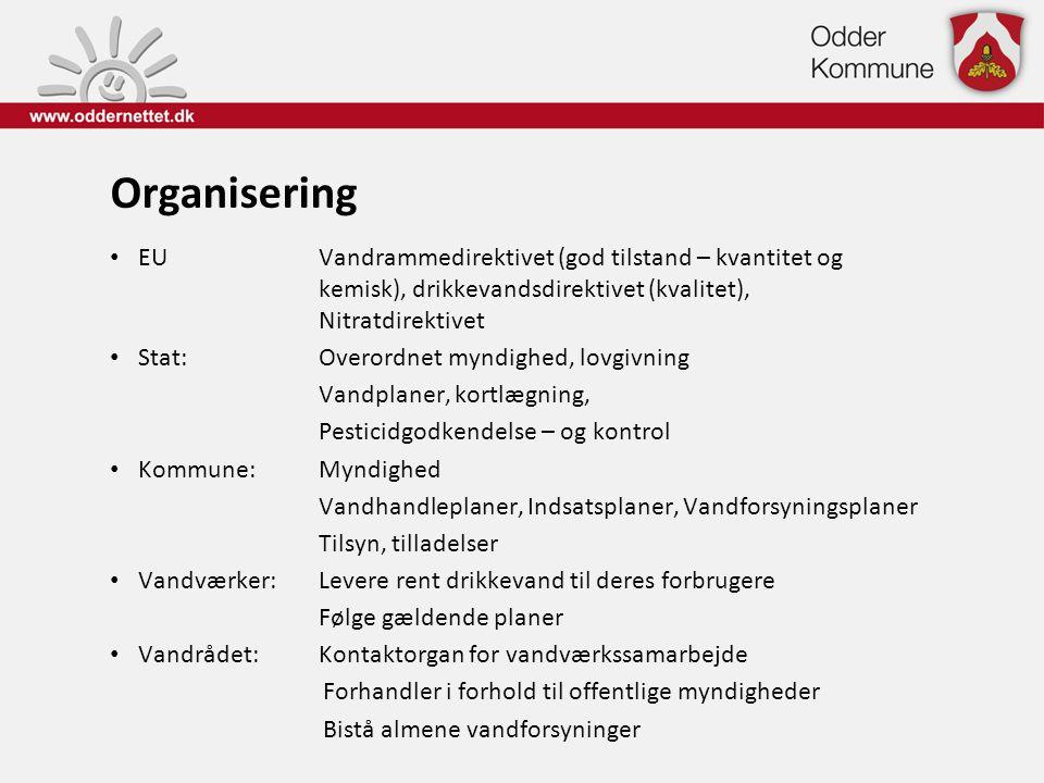 Organisering • EUVandrammedirektivet (god tilstand – kvantitet og kemisk), drikkevandsdirektivet (kvalitet), Nitratdirektivet • Stat:Overordnet myndig