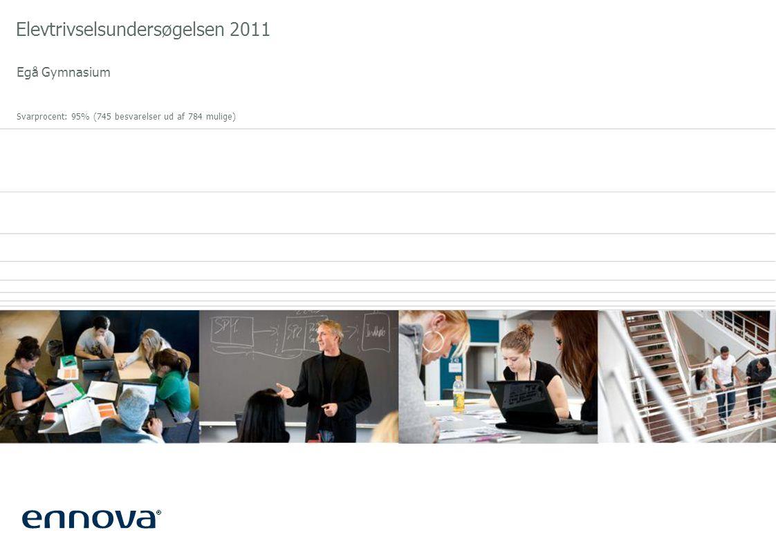 Elevtrivselsundersøgelsen 2011 Egå Gymnasium Svarprocent: 95% (745 besvarelser ud af 784 mulige)