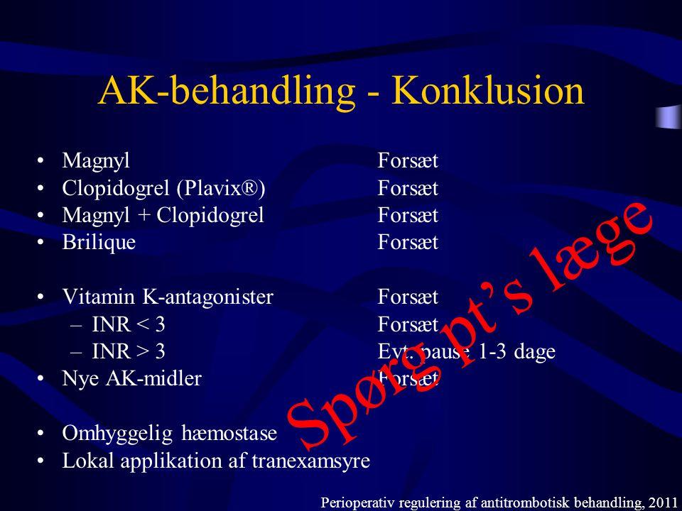 AK-behandling - Konklusion •MagnylForsæt •Clopidogrel (Plavix®)Forsæt •Magnyl + ClopidogrelForsæt •BriliqueForsæt •Vitamin K-antagonisterForsæt –INR <