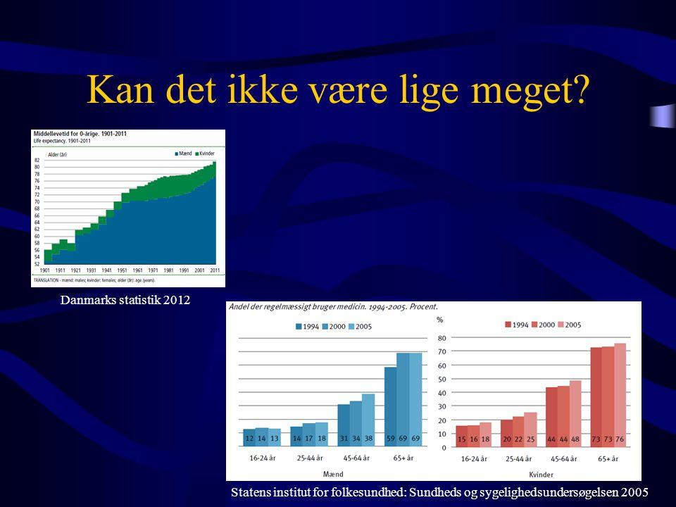 Kan det ikke være lige meget? Danmarks statistik 2012 Statens institut for folkesundhed: Sundheds og sygelighedsundersøgelsen 2005