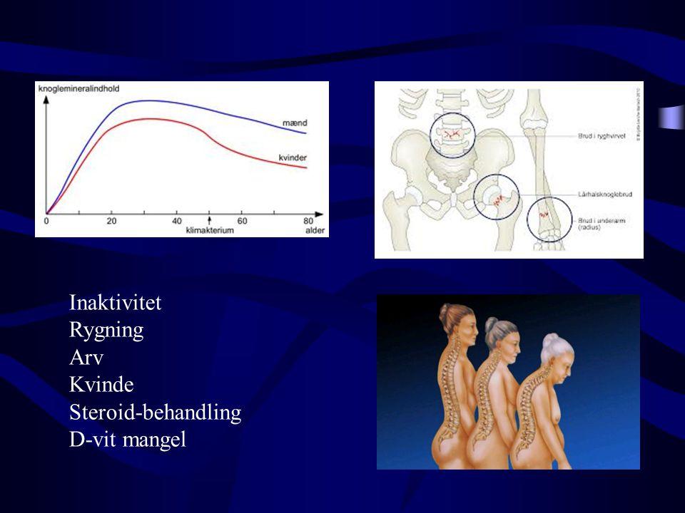 •v•v Inaktivitet Rygning Arv Kvinde Steroid-behandling D-vit mangel
