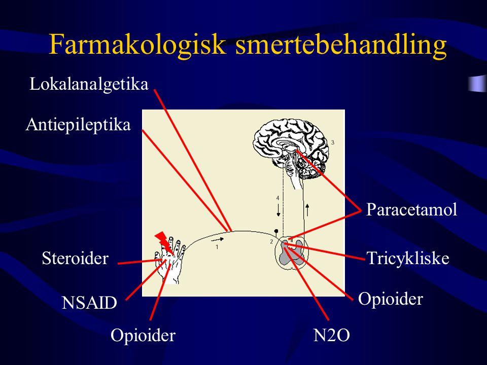 Farmakologisk smertebehandling Lokalanalgetika Antiepileptika Steroider Opioider NSAID Opioider N2O Tricykliske Paracetamol