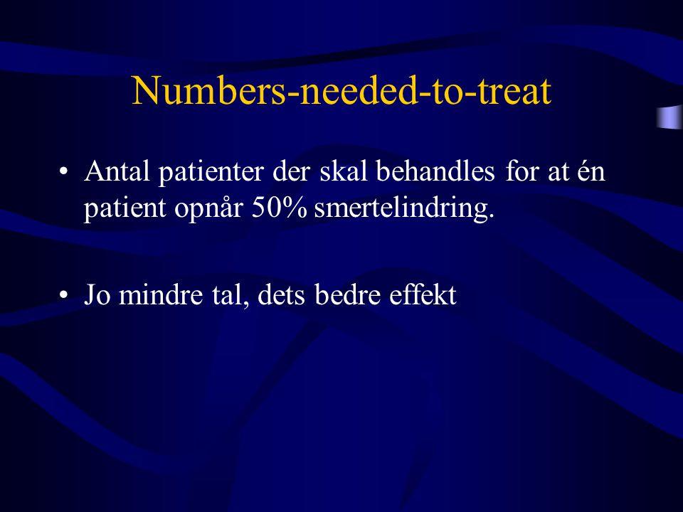 Numbers-needed-to-treat •Antal patienter der skal behandles for at én patient opnår 50% smertelindring. •Jo mindre tal, dets bedre effekt