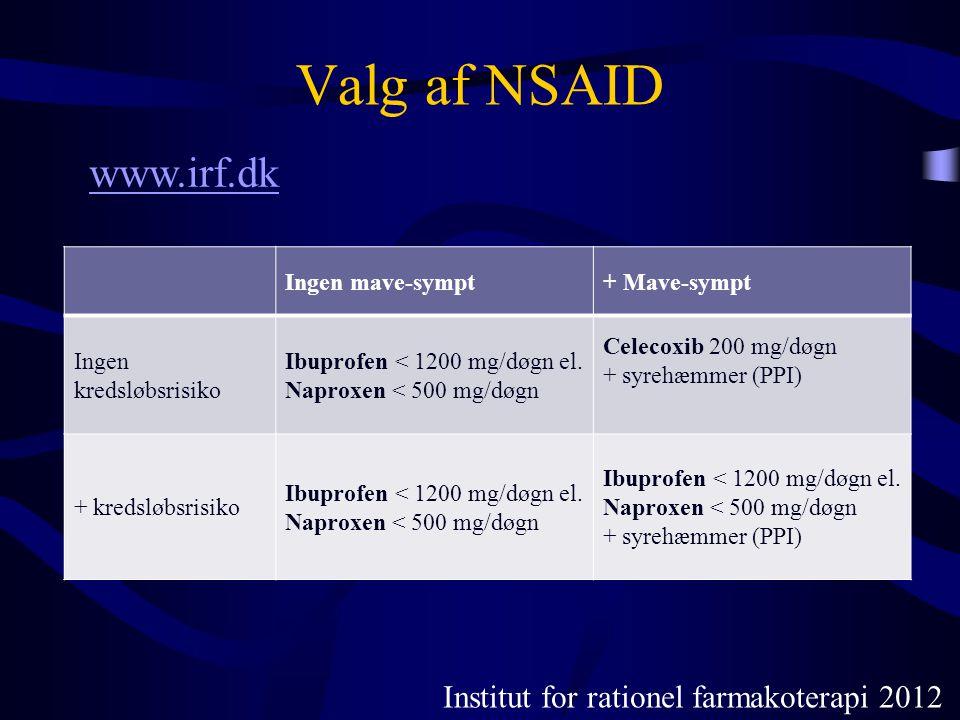Valg af NSAID Ingen mave-sympt+ Mave-sympt Ingen kredsløbsrisiko Ibuprofen < 1200 mg/døgn el. Naproxen < 500 mg/døgn Celecoxib 200 mg/døgn + syrehæmme