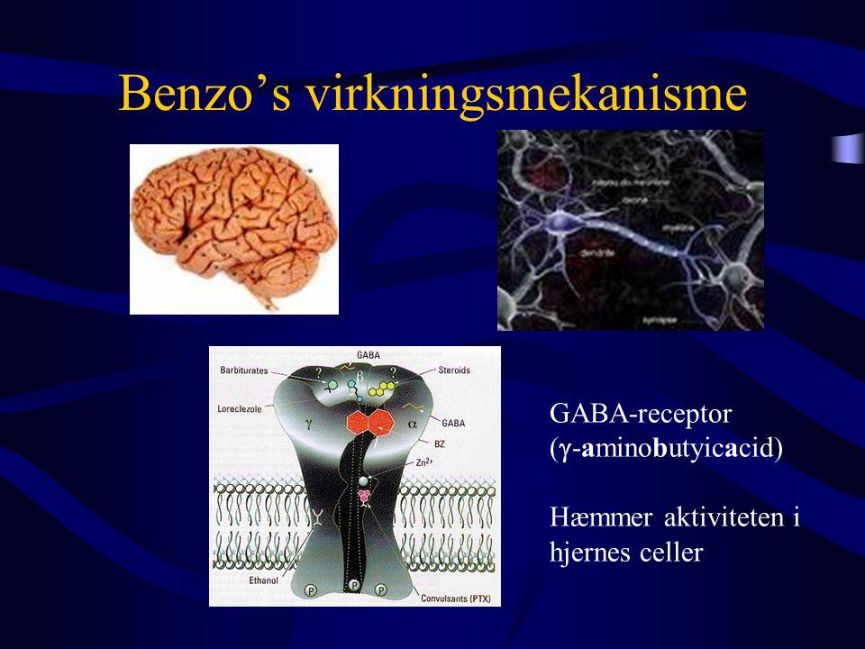 Benzo's virkningsmekanisme GABA-receptor (  -aminobutyicacid) Hæmmer aktiviteten i hjernes celler