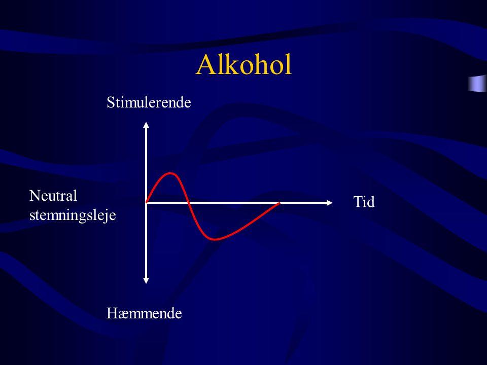 Alkohol Stimulerende Hæmmende Tid Neutral stemningsleje