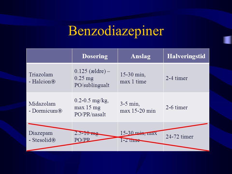 Benzodiazepiner DoseringAnslagHalveringstid Triazolam - Halcion  0.125 (ældre) – 0.25 mg PO/sublingualt 15-30 min, max 1 time 2-4 timer Midazolam - D
