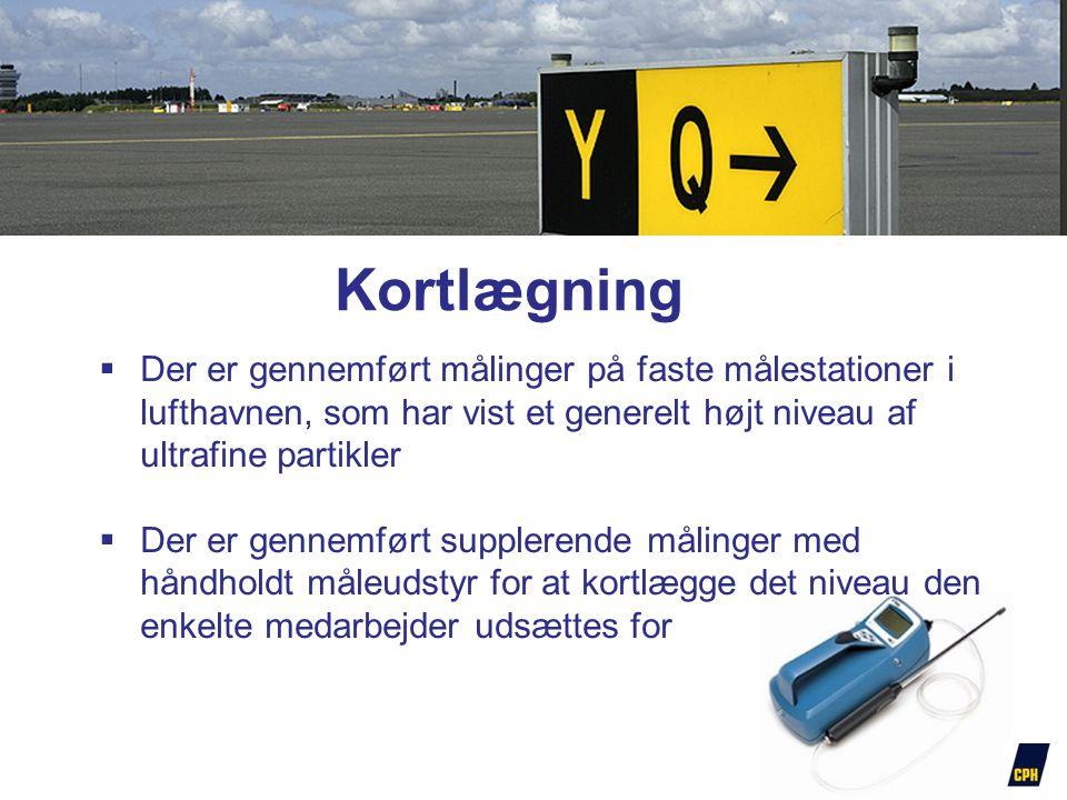 Kortlægning  Der er gennemført målinger på faste målestationer i lufthavnen, som har vist et generelt højt niveau af ultrafine partikler  Der er gennemført supplerende målinger med håndholdt måleudstyr for at kortlægge det niveau den enkelte medarbejder udsættes for