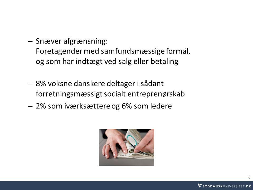 – Snæver afgrænsning: Foretagender med samfundsmæssige formål, og som har indtægt ved salg eller betaling – 8% voksne danskere deltager i sådant forretningsmæssigt socialt entreprenørskab – 2% som iværksættere og 6% som ledere 6
