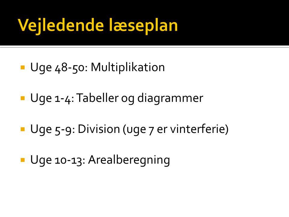  Uge 48-50: Multiplikation  Uge 1-4: Tabeller og diagrammer  Uge 5-9: Division (uge 7 er vinterferie)  Uge 10-13: Arealberegning