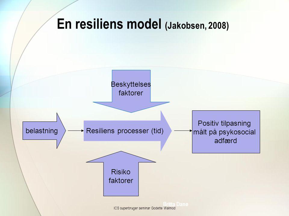 En resiliens model (Jakobsen, 2008) ICS superbruger seminar Godette Walmod Britta Danø belastning Resiliens processer (tid) Positiv tilpasning målt på psykosocial adfærd Risiko faktorer Beskyttelses faktorer