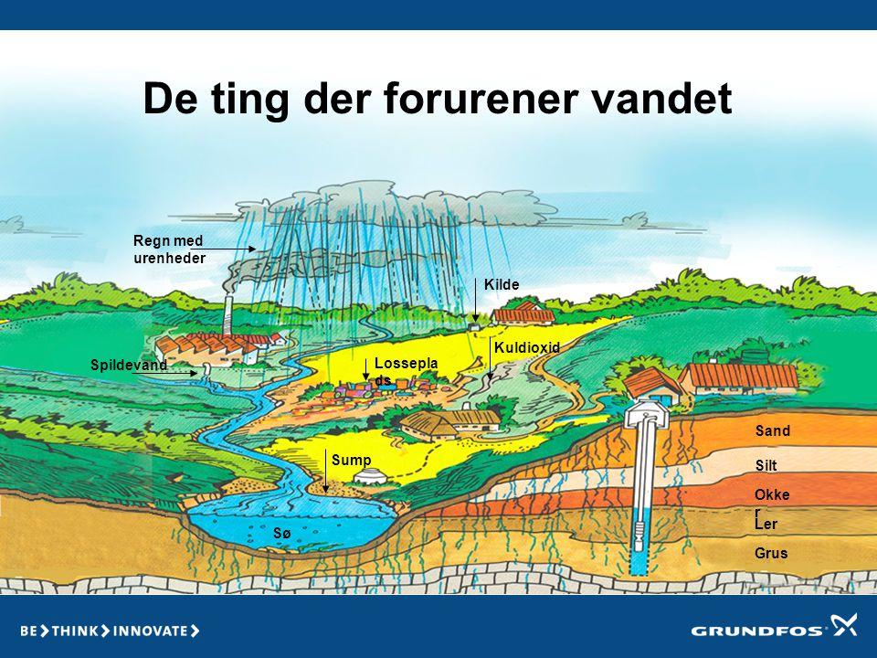 Vand bliver renset når det siver ned igennem jordlagene Det tager jorden 20-30 år at rense vandet Mange steder i verden har jorden ikke nået at rense vandet før det bliver brugt Sand Silt Okker Ler Grus