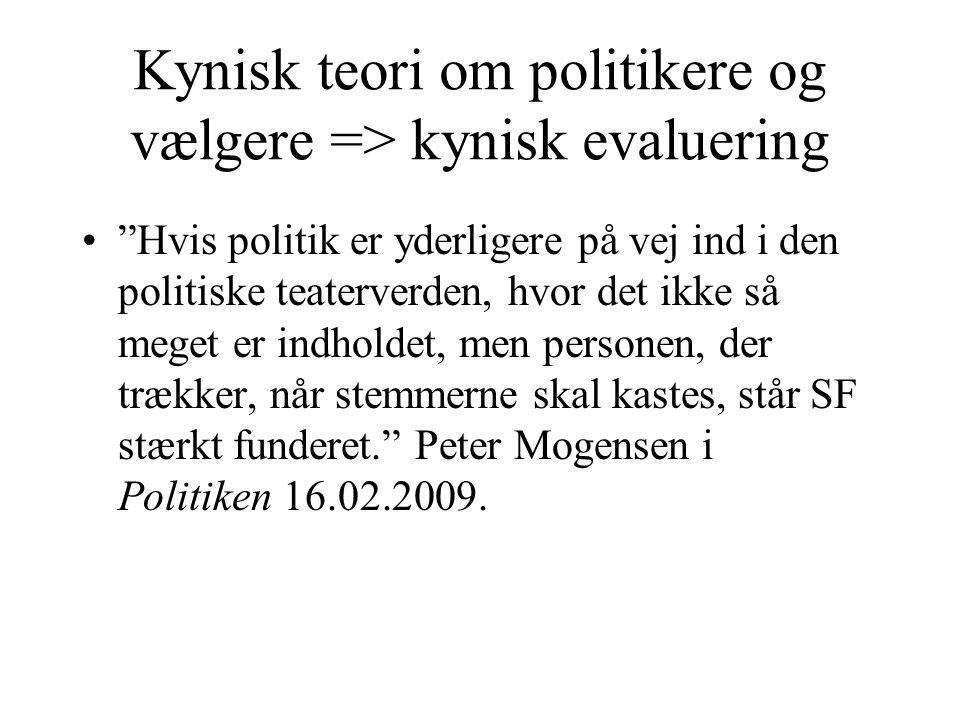 Kynisk teori om politikere og vælgere => kynisk evaluering • Hvis politik er yderligere på vej ind i den politiske teaterverden, hvor det ikke så meget er indholdet, men personen, der trækker, når stemmerne skal kastes, står SF stærkt funderet. Peter Mogensen i Politiken 16.02.2009.