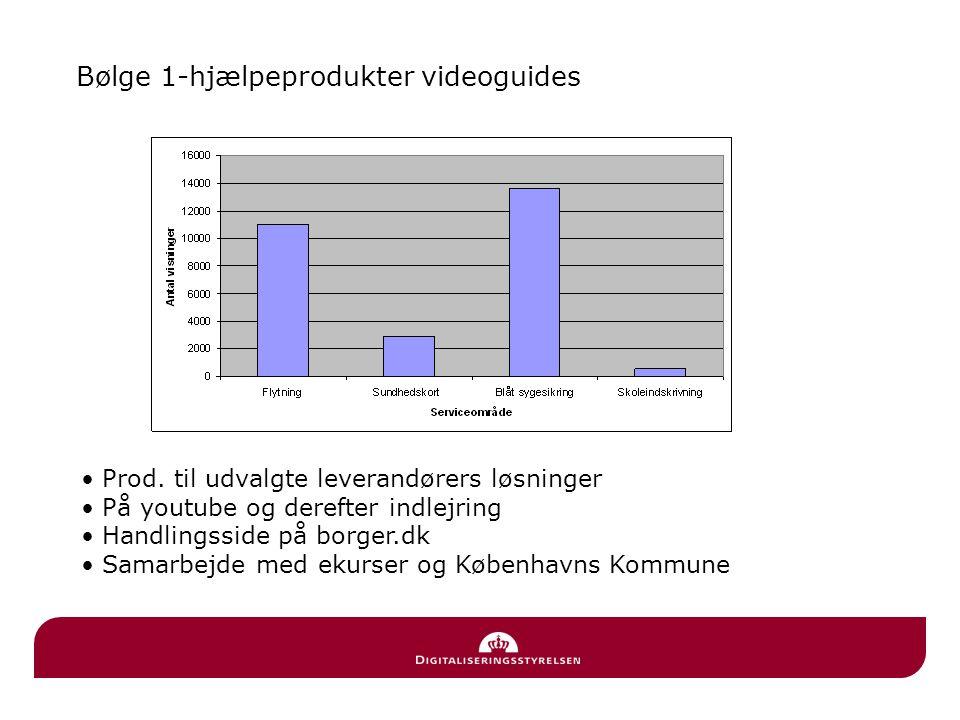 Bølge 1-hjælpeprodukter videoguides • Prod.