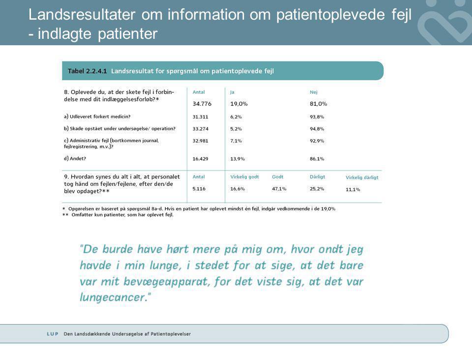 Landsresultater om information om patientoplevede fejl - indlagte patienter