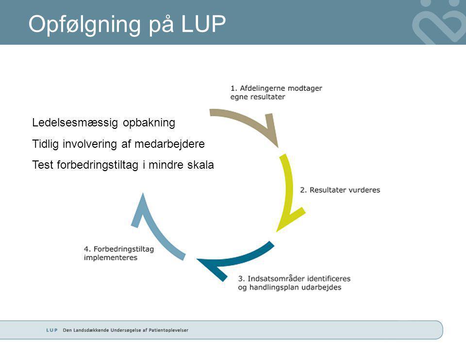 Opfølgning på LUP Ledelsesmæssig opbakning Tidlig involvering af medarbejdere Test forbedringstiltag i mindre skala