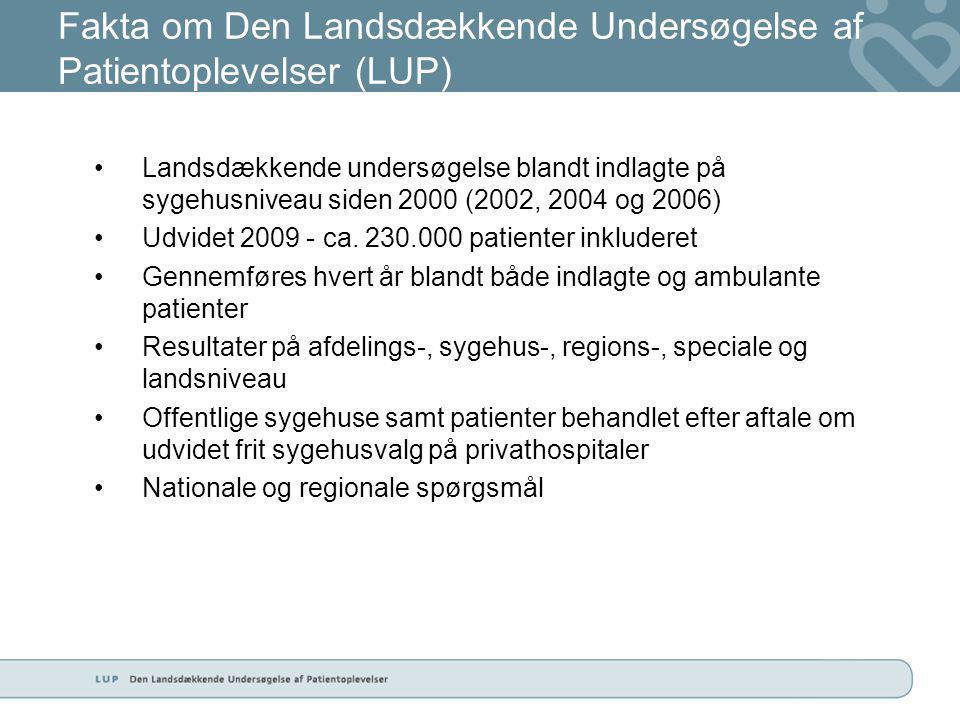 Fakta om Den Landsdækkende Undersøgelse af Patientoplevelser (LUP) •Landsdækkende undersøgelse blandt indlagte på sygehusniveau siden 2000 (2002, 2004 og 2006) •Udvidet 2009 - ca.