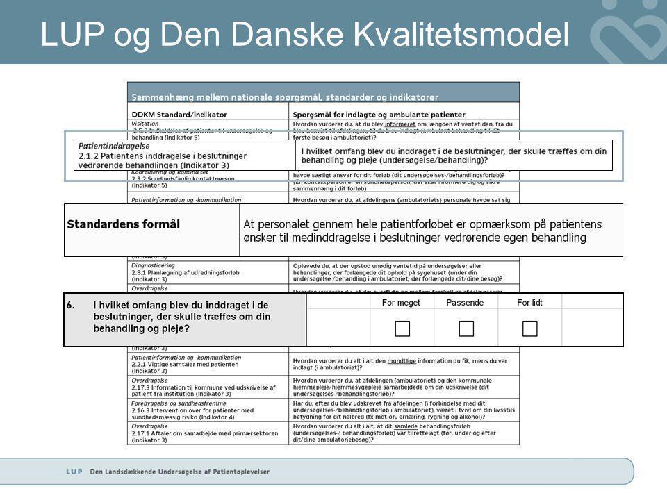 LUP og Den Danske Kvalitetsmodel
