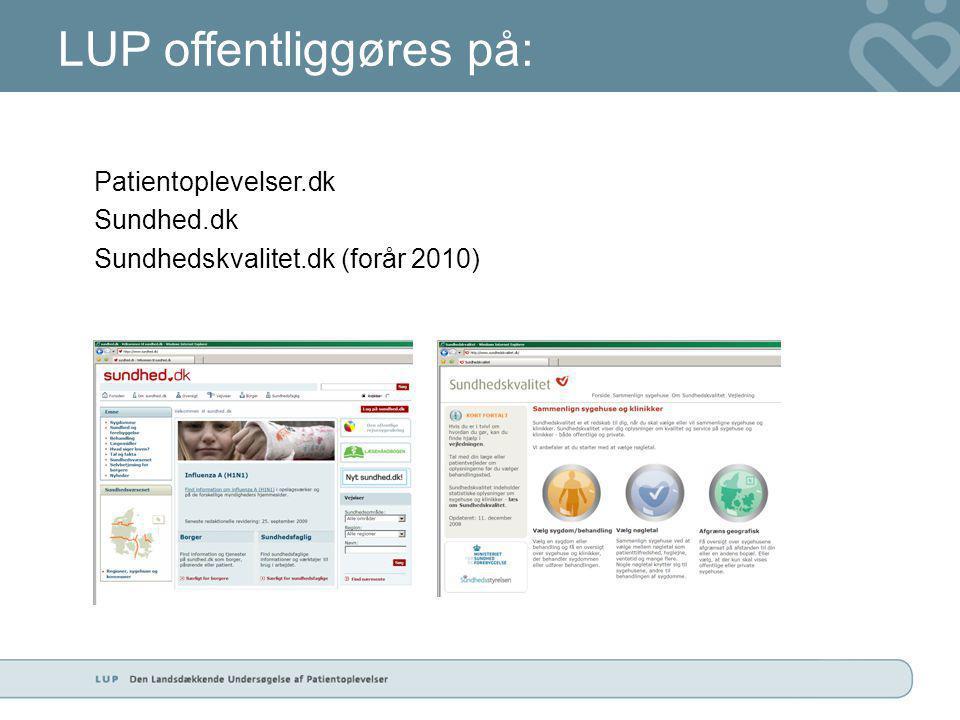 LUP offentliggøres på: Patientoplevelser.dk Sundhed.dk Sundhedskvalitet.dk (forår 2010)