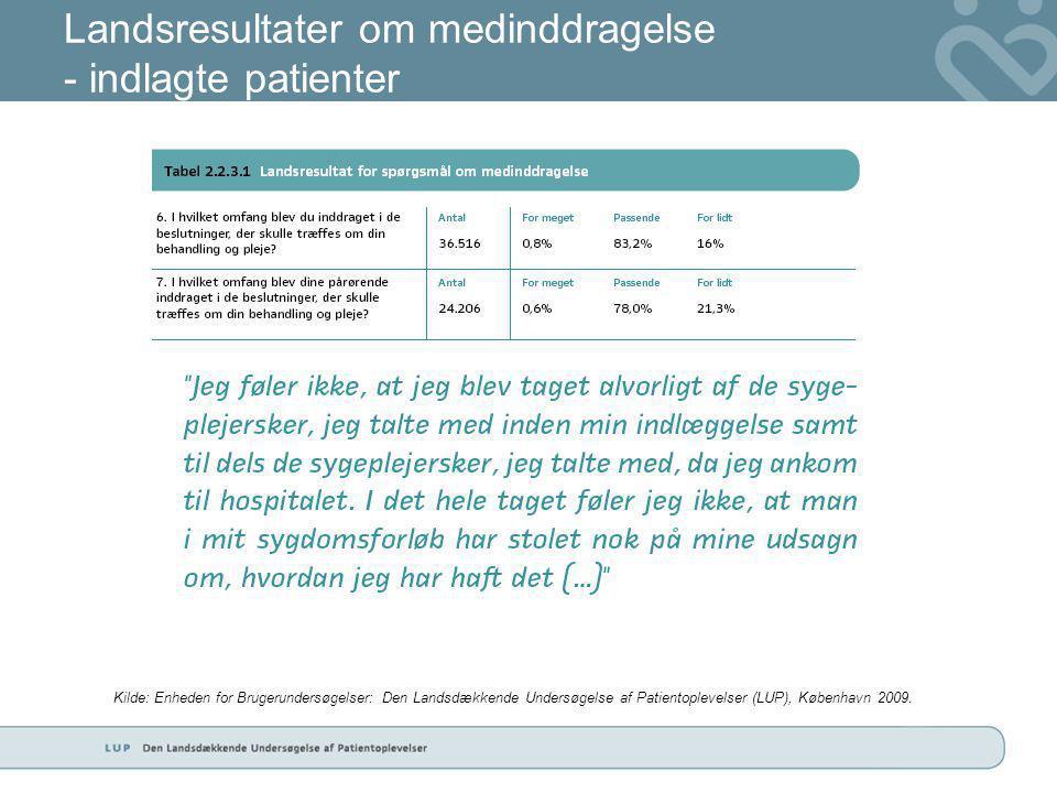 Landsresultater om medinddragelse - indlagte patienter Kilde: Enheden for Brugerundersøgelser: Den Landsdækkende Undersøgelse af Patientoplevelser (LUP), København 2009.