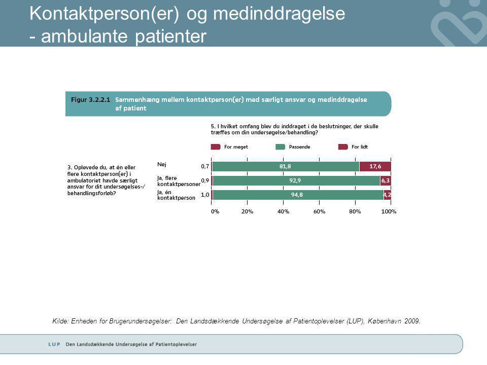 Kontaktperson(er) og medinddragelse - ambulante patienter Kilde: Enheden for Brugerundersøgelser: Den Landsdækkende Undersøgelse af Patientoplevelser (LUP), København 2009.