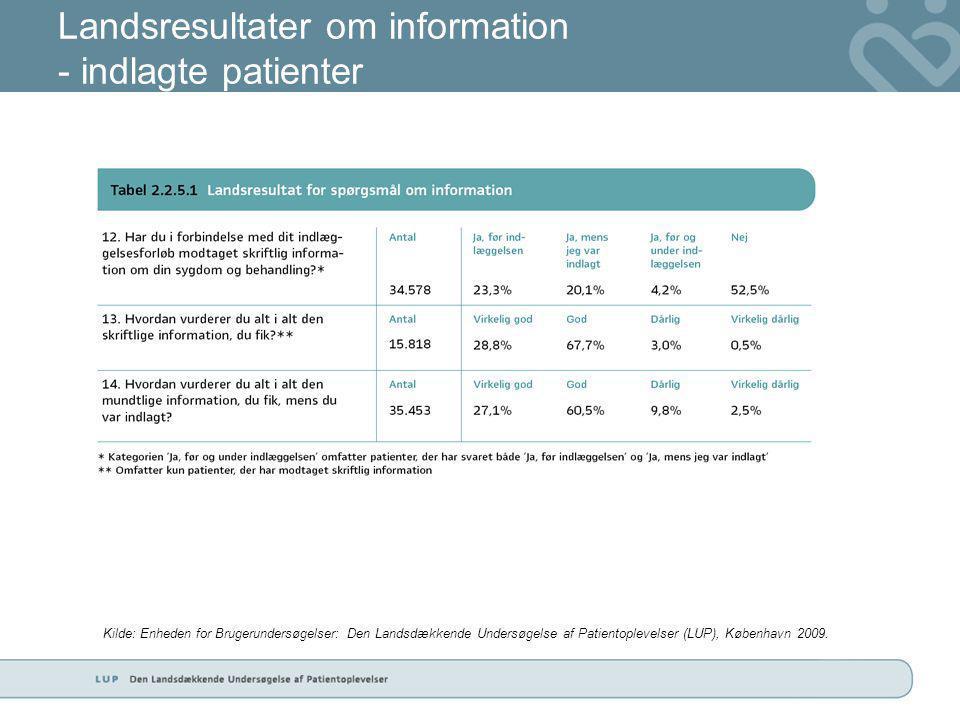 Landsresultater om information - indlagte patienter Kilde: Enheden for Brugerundersøgelser: Den Landsdækkende Undersøgelse af Patientoplevelser (LUP), København 2009.